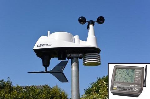 Cómo funciona una Estación Meteorológica
