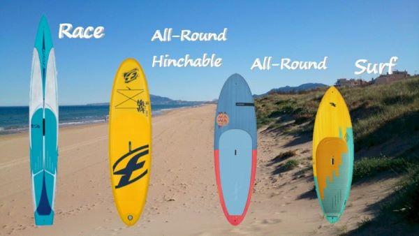Qué Tabla de Paddle Surf comprar